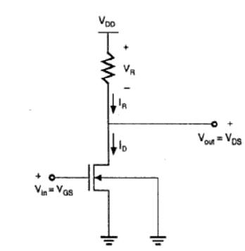 Resistive Load nMOS Inverter Circuit