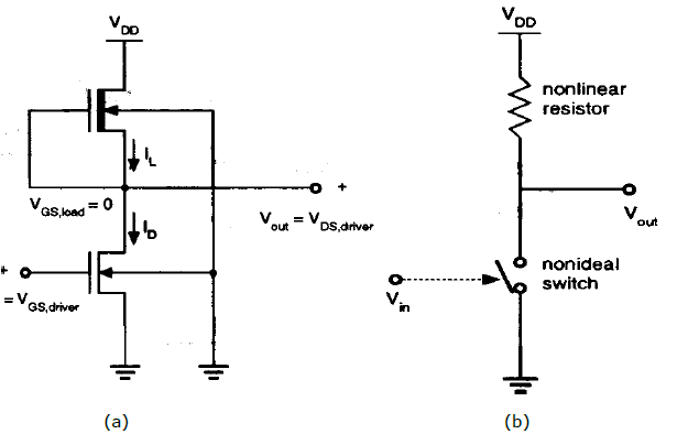 Inverter Circuit with Depletion type nMOS load and Simplified Equivalent Circuit of nMOS Load