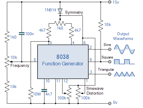 Waveform Generator IC
