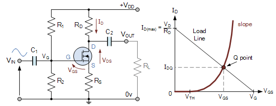 COMMON SOURCE EMOSFET AMPLIFIER