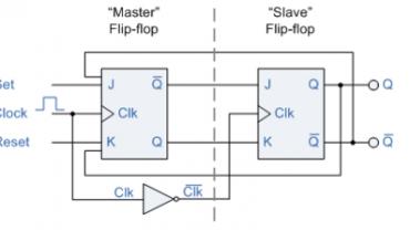 master-slave JK Flipflop