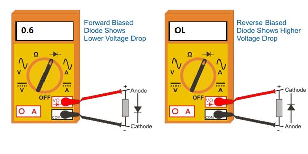 diode testing using digital multimeter