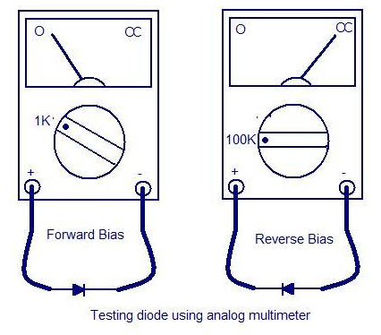 testing of diode