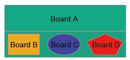 combination panelization